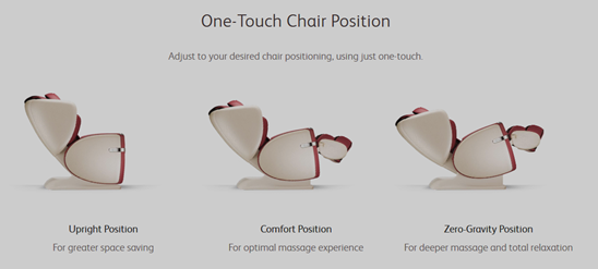 ulove 1-touch position
